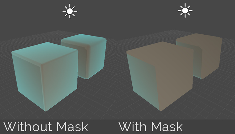 shadow masking