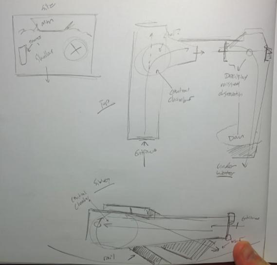 designing for flow blog 2